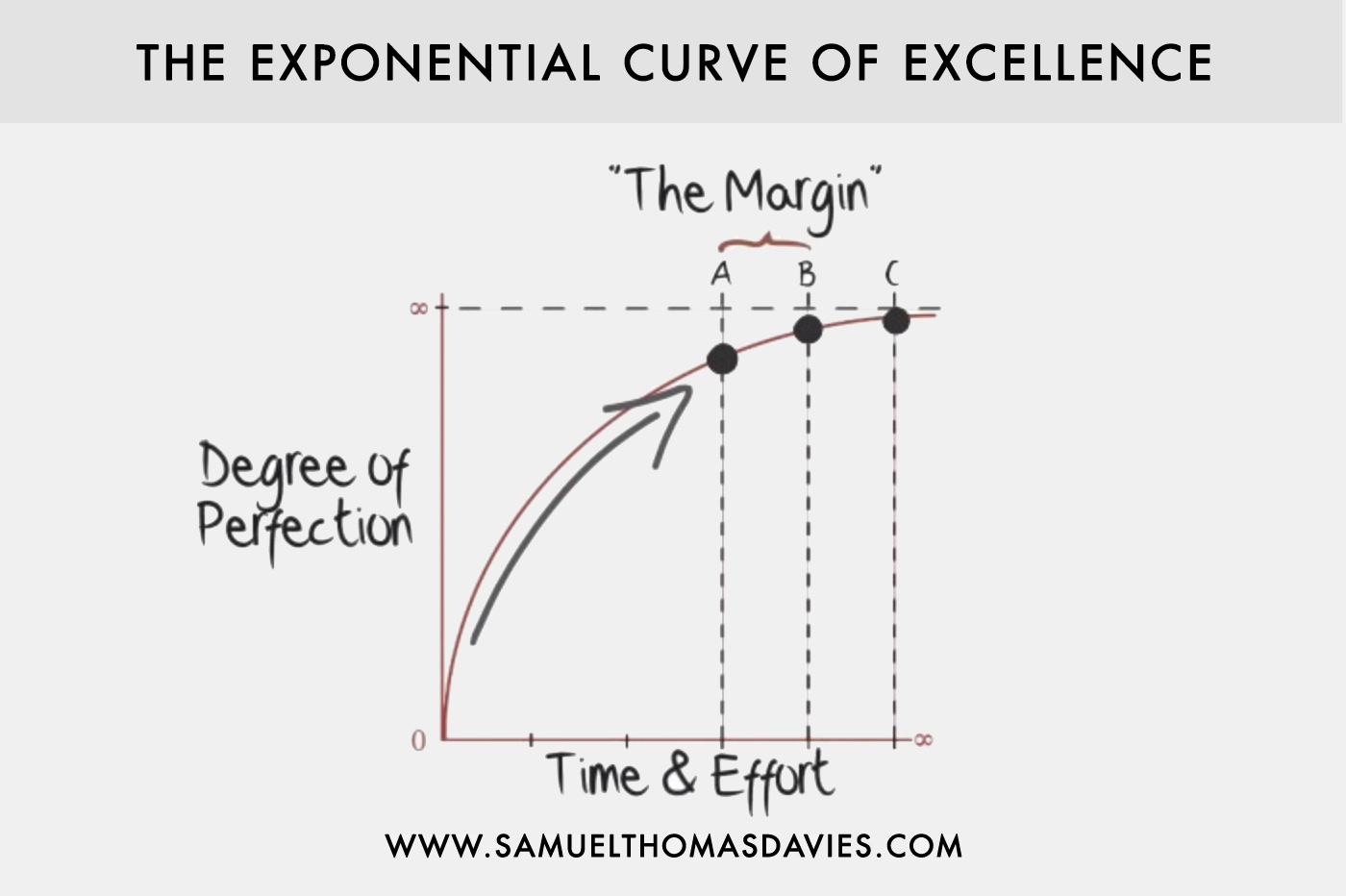 The-Exponential-Curve-of-Excellence-1.jpg